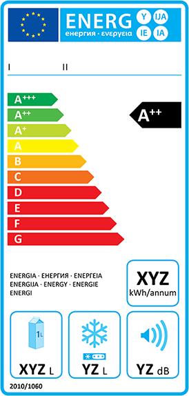 Energielabel Europäische Kommission